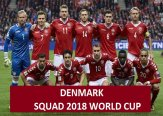 denmark-2018-fifa-world-cup-squad