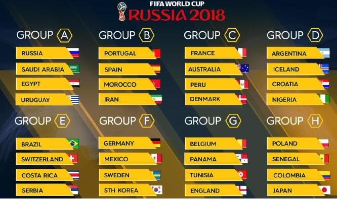 Teams and Groups